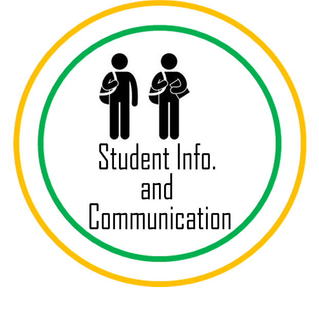 Student Info. and Communication